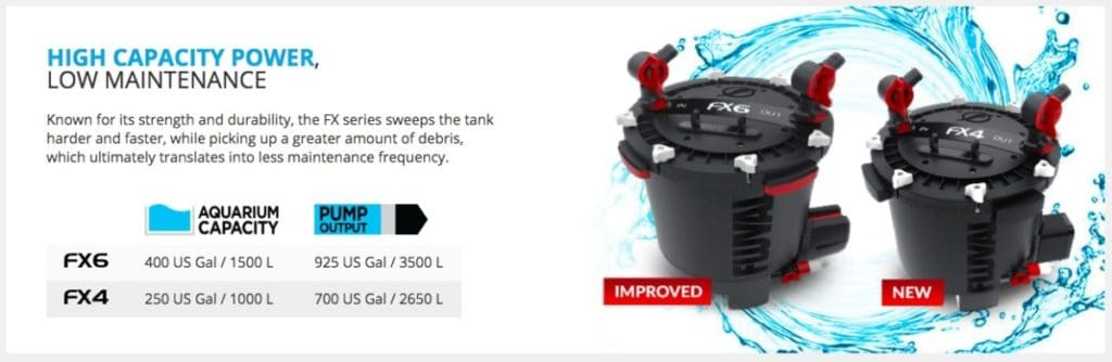 Fluval FX6 Filter Review | Is It All It's Cracked Up To Be? 4