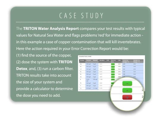 the triton method